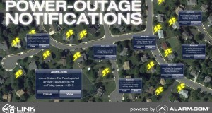 Always Know the Business Where You Acquisition Home Security Products